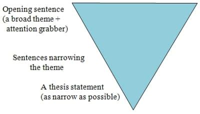 What is a good thesis statement for an essay about autism